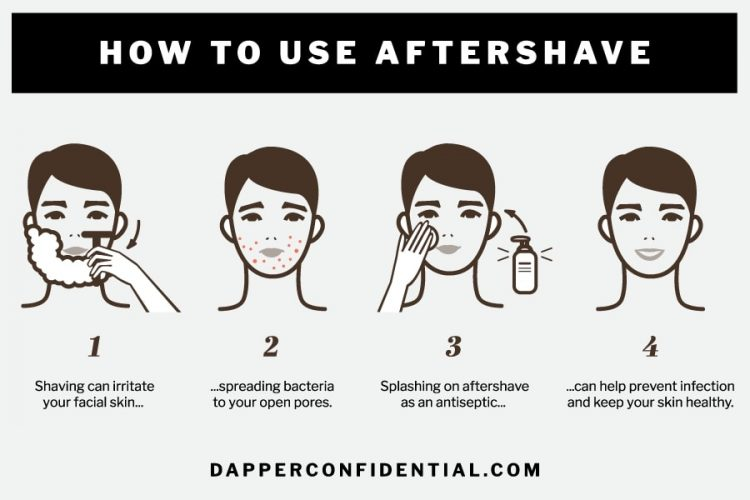 Aftershave Infographic
