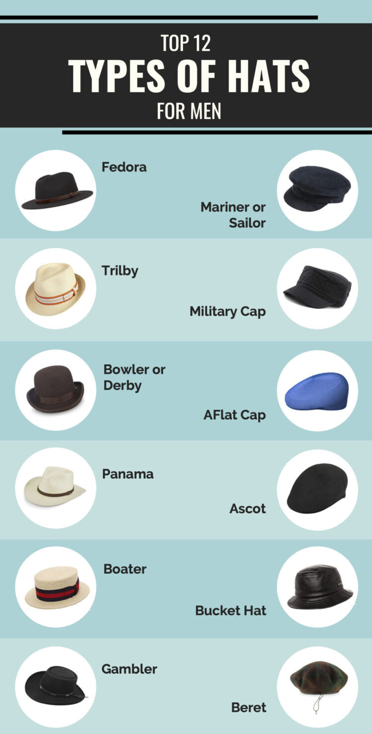 Infographic-Types-of-hats-for-men